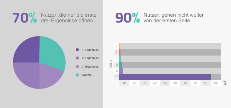 seo optimierung infografik
