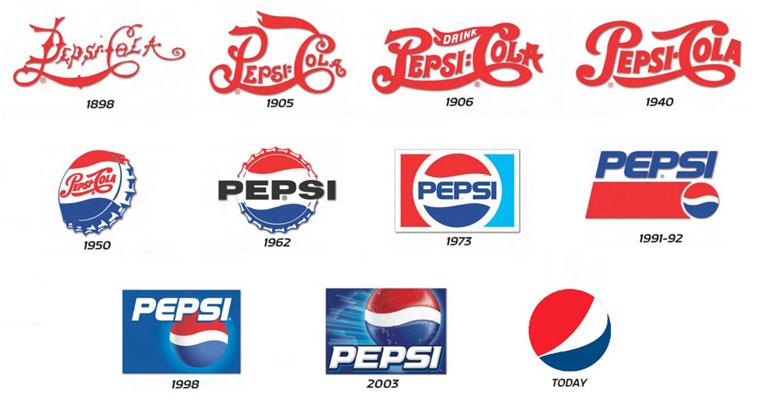 Pepsi Logo Umfirmierung