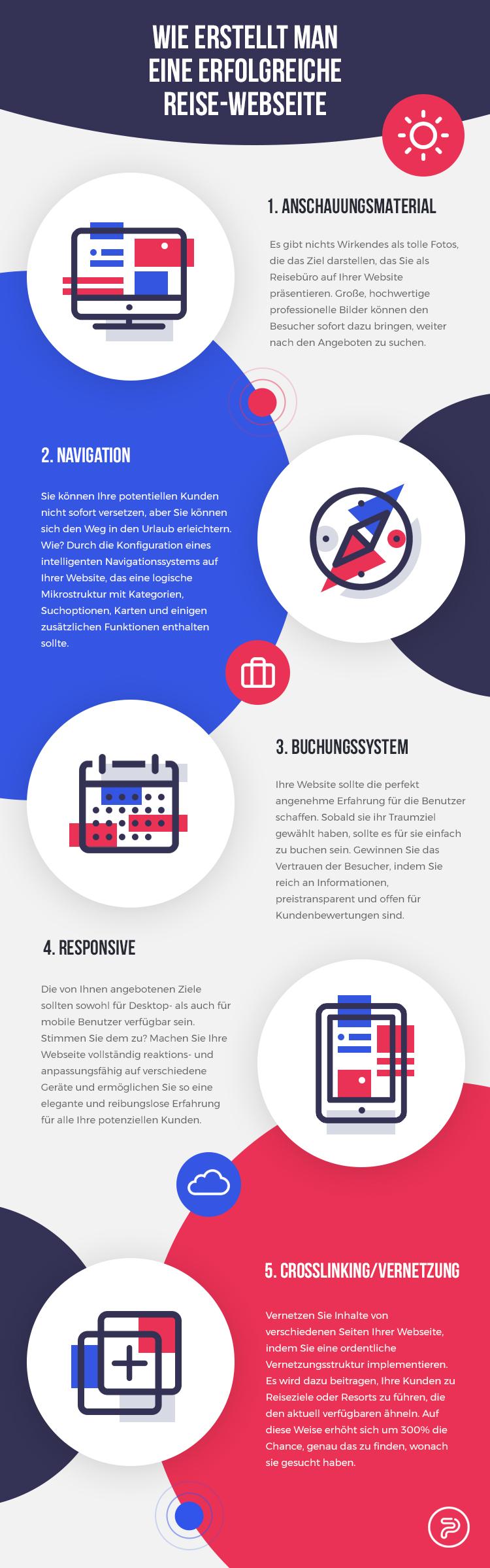 Infografik der Webseite für Reiseagentur