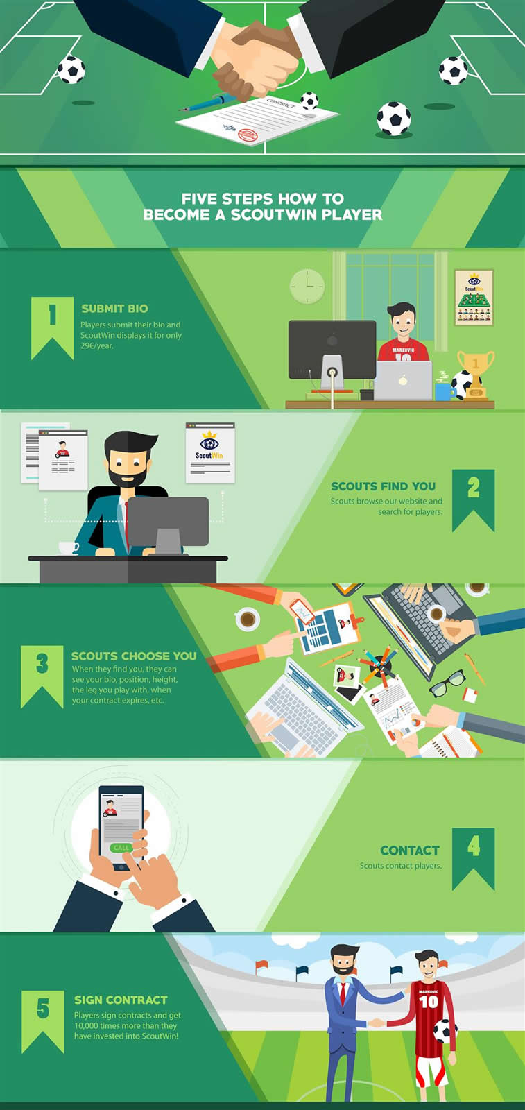 Infografik scoutwin PopArt