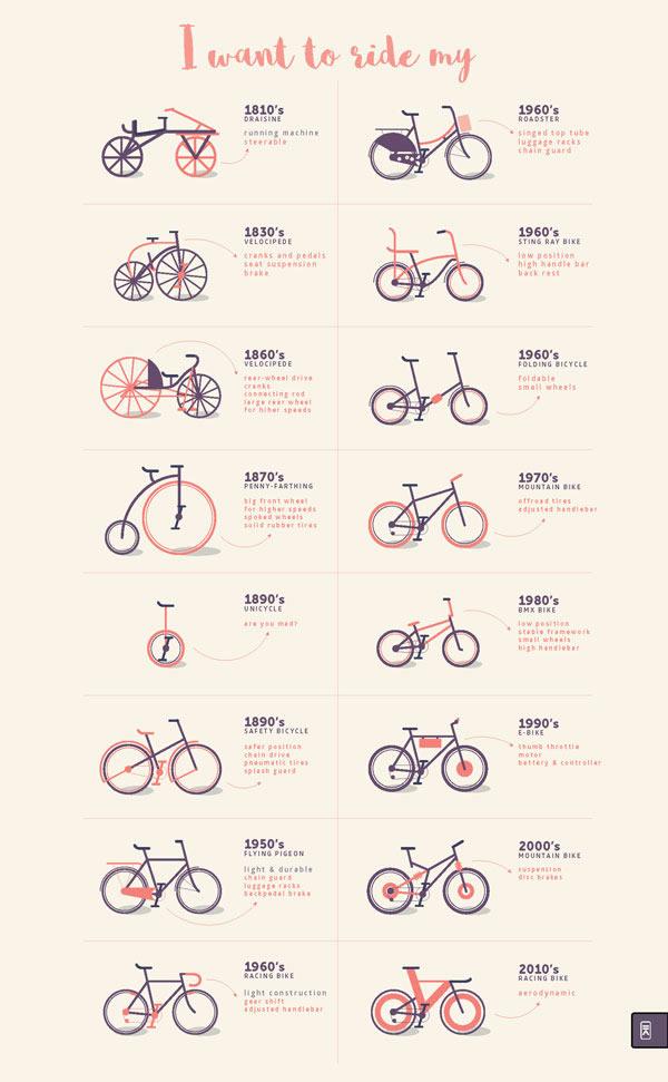 Kamil Iwaszczyszyn Radfahren Infografik