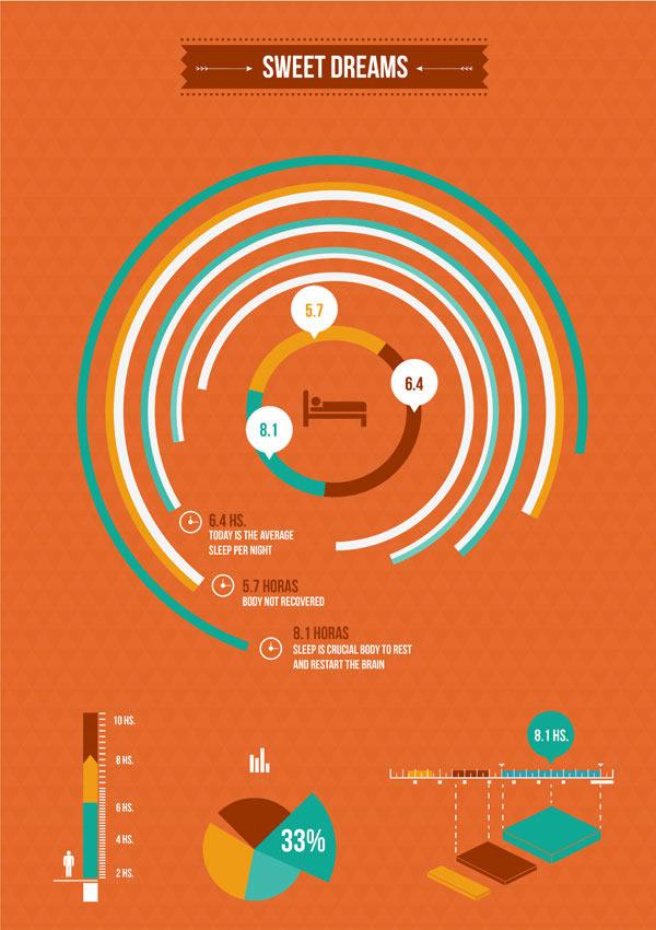 Martin Liveratore Infografik