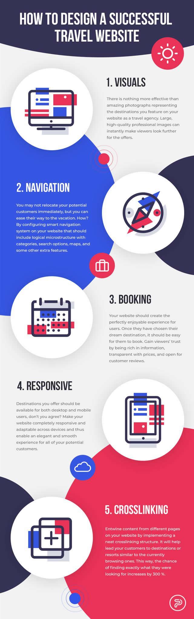 Reisebuero Infografik
