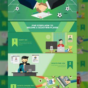 Die kreativsten Infografik-Beispiele