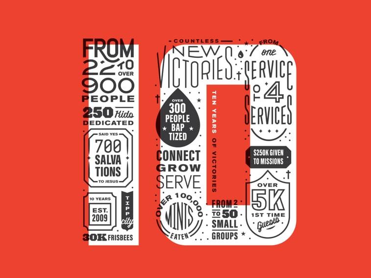 Musik Typografie
