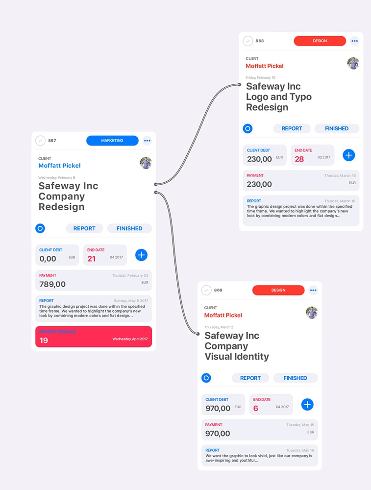 Kundenmanagement-Anwendung